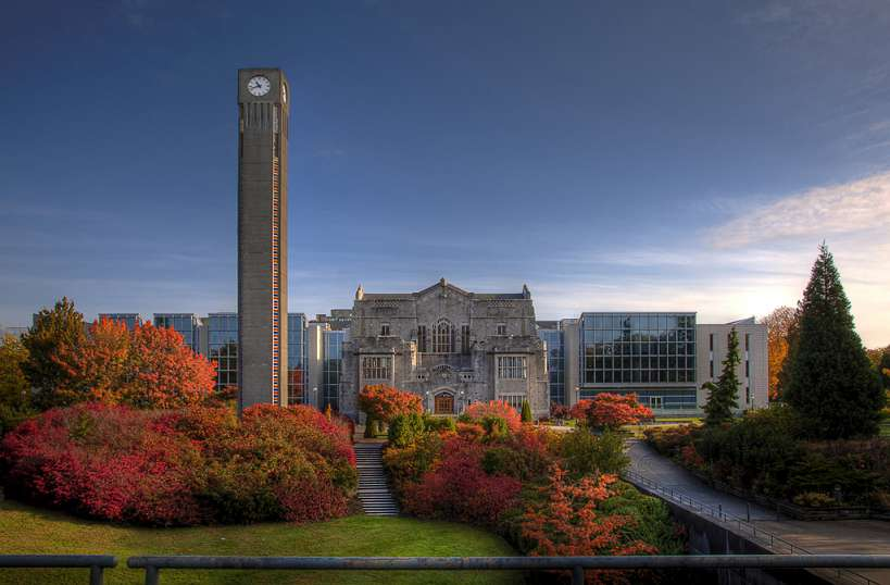 Admission Requirements for University of British Columbia | StudyPug