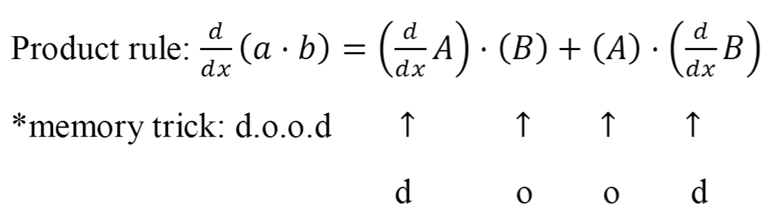 product rule memory trick: d.o.o.d> </br></h6></div></div><ul id=