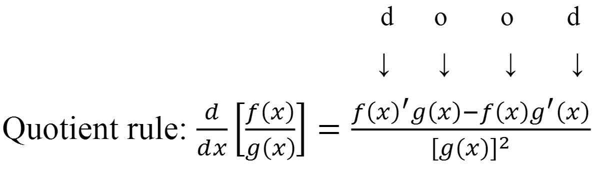 formula of quotient rule