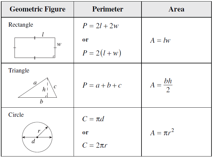 equations of perimeter and area of rectangles, triangles, and circles
