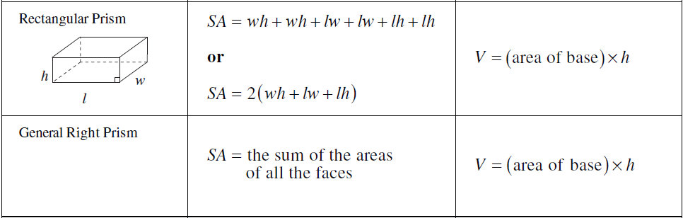 equations of surface area and volume of prisms