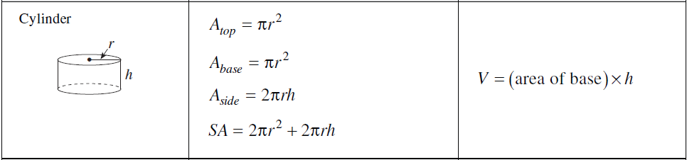 equations of area,surface area,and volume of cylinder