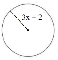 Find the area of circle given polynomials