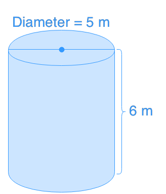 find surface area of cylinders