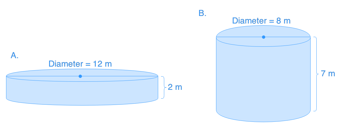 compare surface area of cylinders