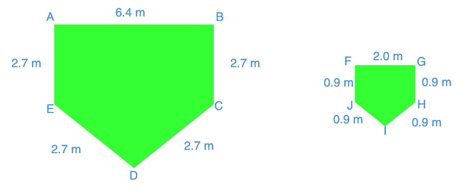 determine whether the polygons are similar given side lengths