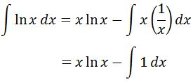 Antiderivative of lnx pt. 5
