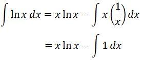 Antiderivative of lnx pt. 5
