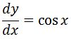 Backtrack Antiderivative of cos pt. 2