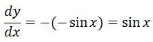 Backtrack Antiderivative of sin pt. 4