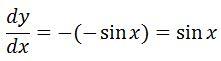 Backtrack Antiderivative of sin pt. 4