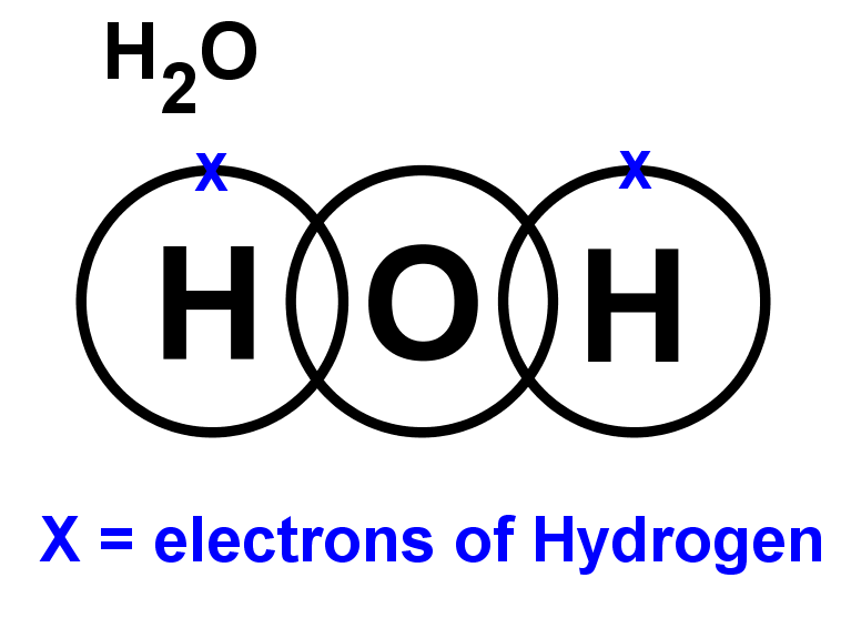 water   H2O with electrons diagram
