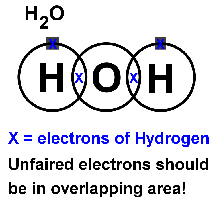 water H2O with proper electrons placement diagram