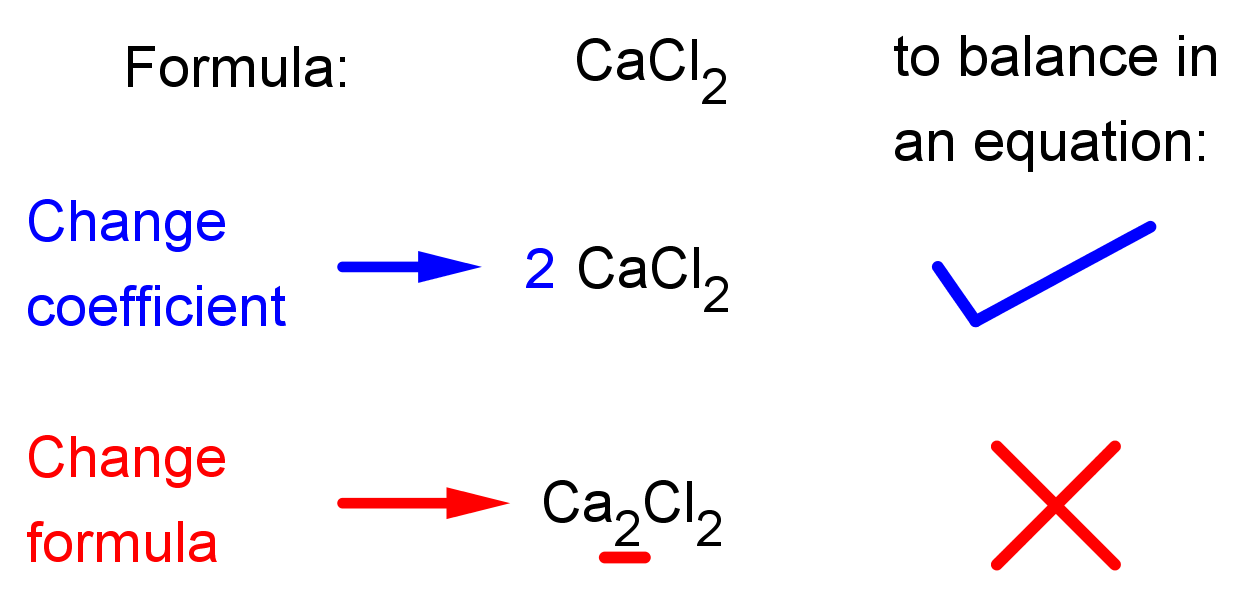how to balance an equation? part 1
