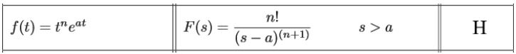 Identifying the general solution of the inverse Laplace transform from the table