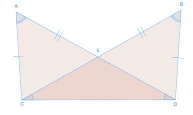 Proving the triangles are congruent in a flow proof