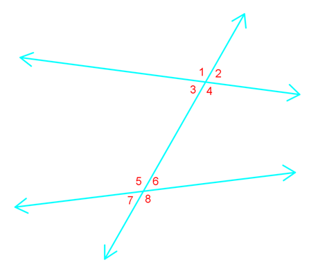 pairs of angles