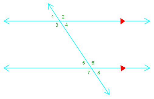 missing values in angles