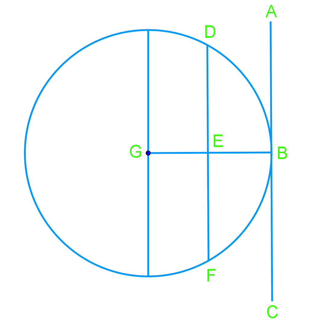 proving angles in a circle using circle chord, tangent, and inscribed angles proofs