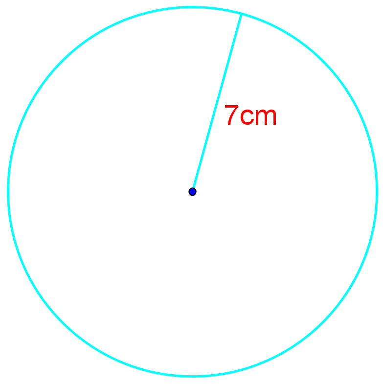 Circles, radius, and circumference