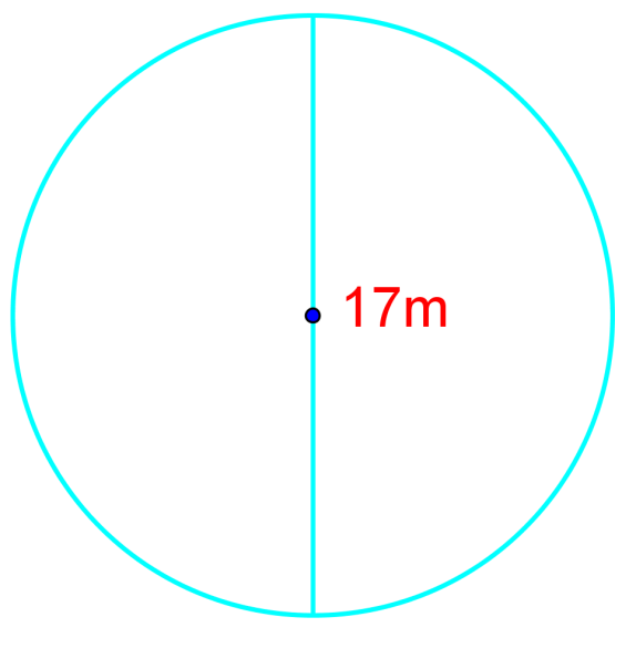 Circles, diameter, and circumference