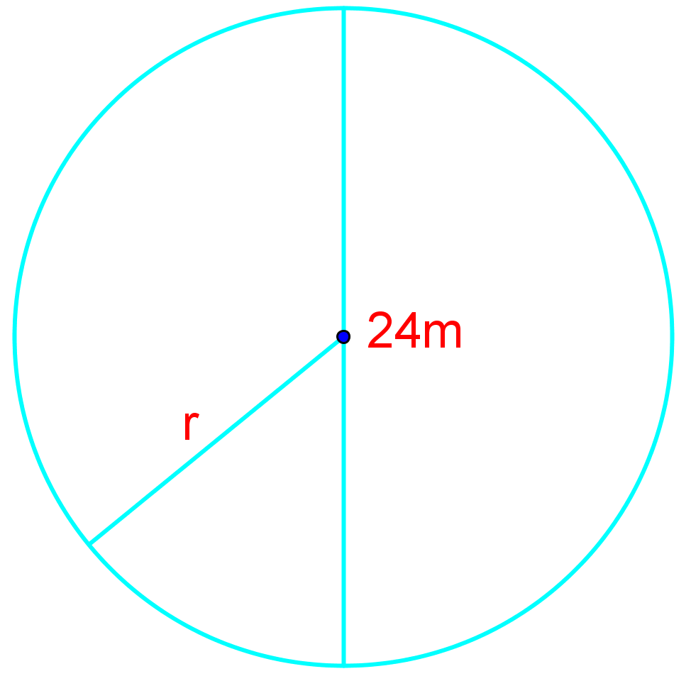 Radius of circles
