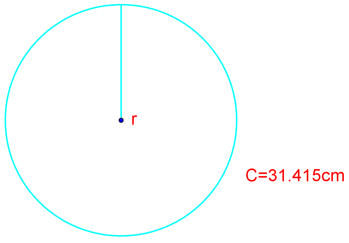 Finding the radius of circles given circumference