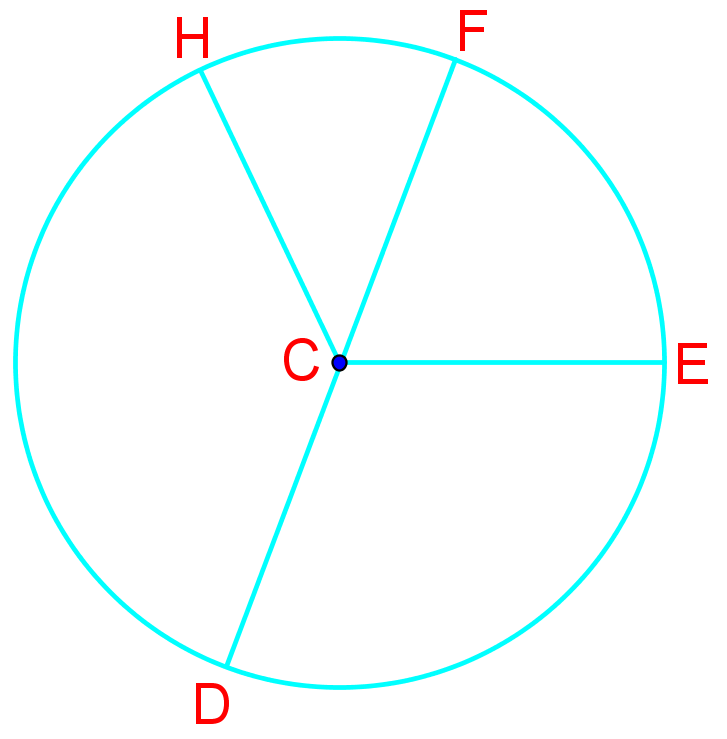 Find diameter and circumference of circles