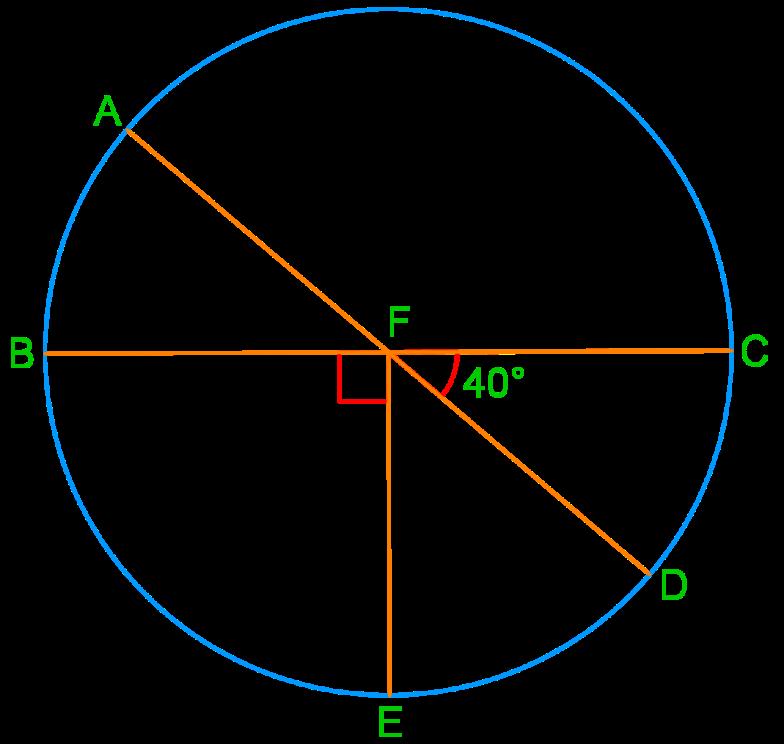Arcs of a circle