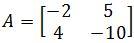 column space, vector A