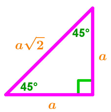 Standard dimensions and properties of a special 45 45 90 triangle.