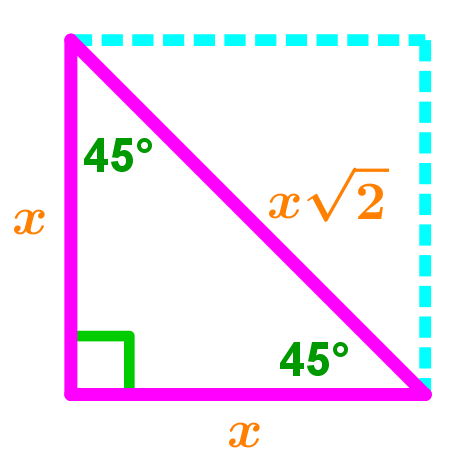 relationship of the ratios between lengths of sides in 45-45-90 triangle.