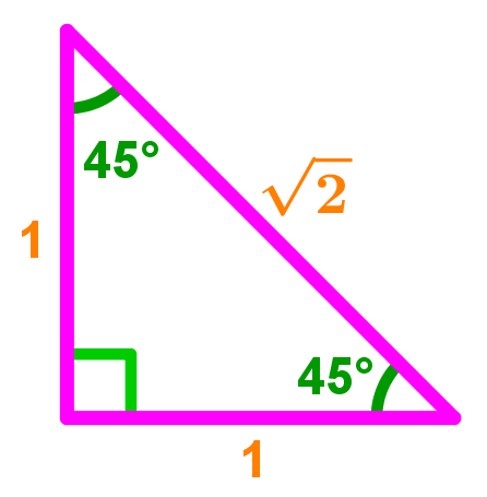Simple 45-45-90 triangle with dimensions of 1,1, square2.