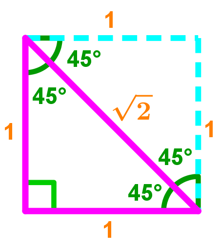 Simple 45-45-90 triangle with a traced outline of its mirror image