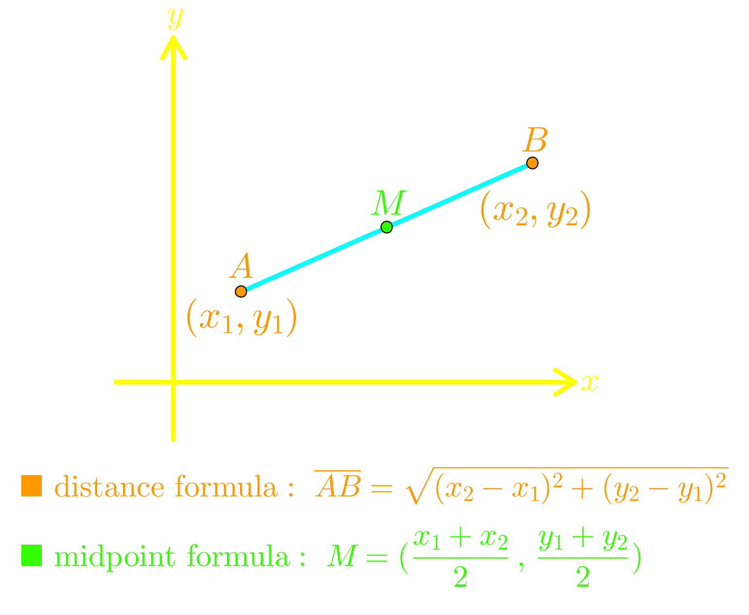 distance formula, midpoint formula and circle