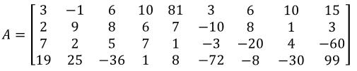 Notation of matrices