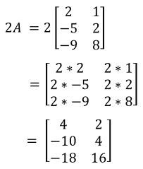 scalar multiplication example