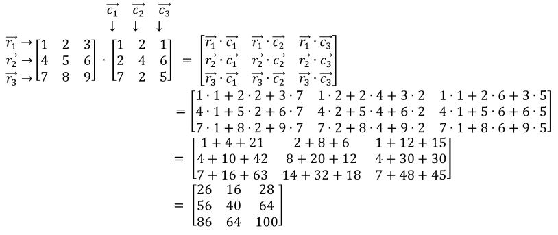 Matrix multiplication explained