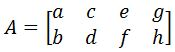 vertices of a square in a matrix
