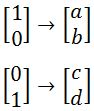 transformation of unit vectors