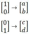 transformation of unit vectors