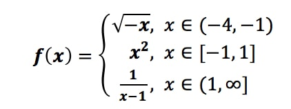 Graphing piecewise non-linear functions