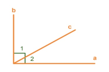 Angles are complementary when two sides of two adjacent acute angles are perpendicular