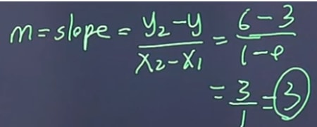 Calculate the slope using the slope formula algebraically