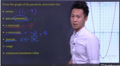 characteristics of function: domain