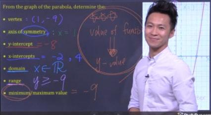characteristics of function: maximum and minimum