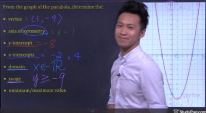 characteristics of function: range