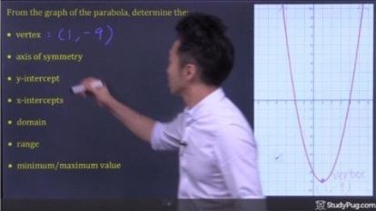 Characteristics of function: vertex