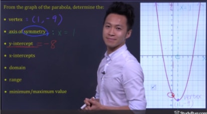 characteristics of function: y-intercept