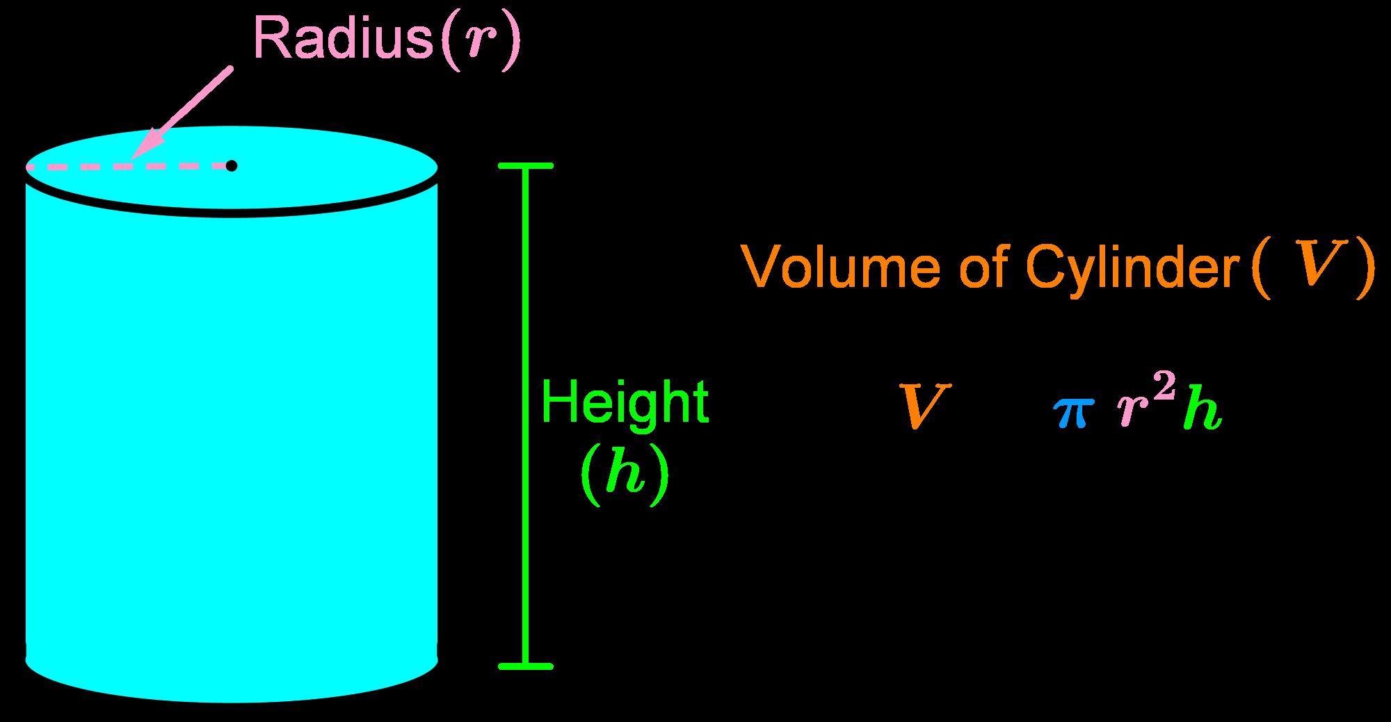 cylinder volume formula